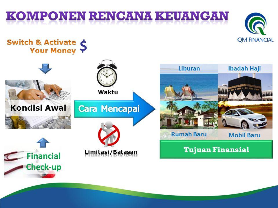 $ Komponen RENCANA KEUANGAN Financial Check-up Cara Mencapai