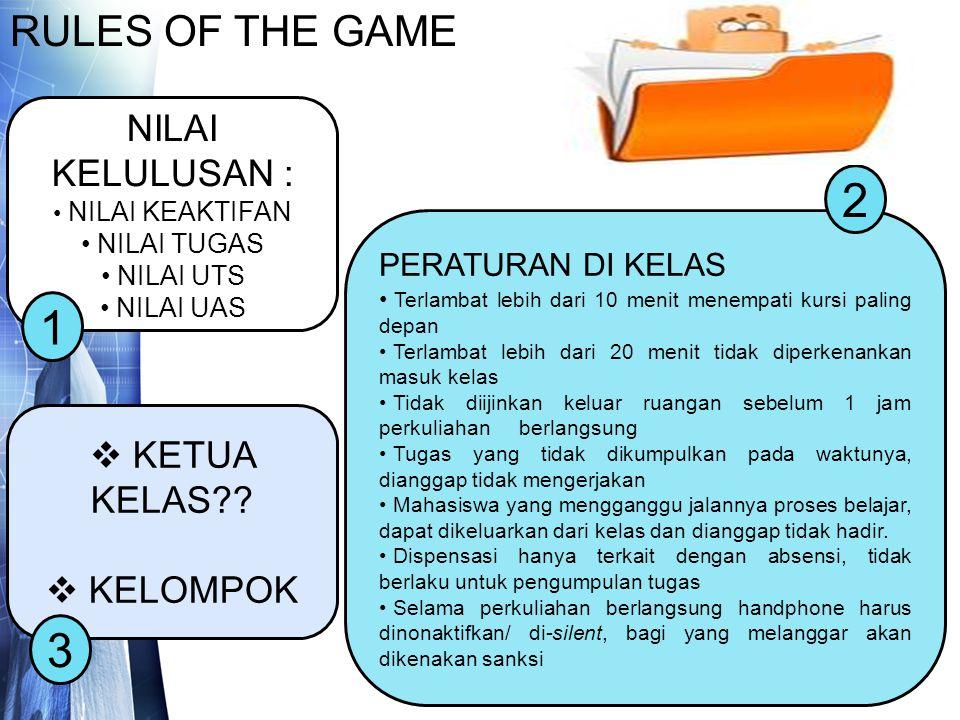 2 1 3 RULES OF THE GAME NILAI KELULUSAN : KETUA KELAS KELOMPOK