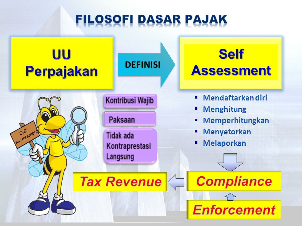 UU Perpajakan Self Assessment Tax Revenue Compliance Enforcement