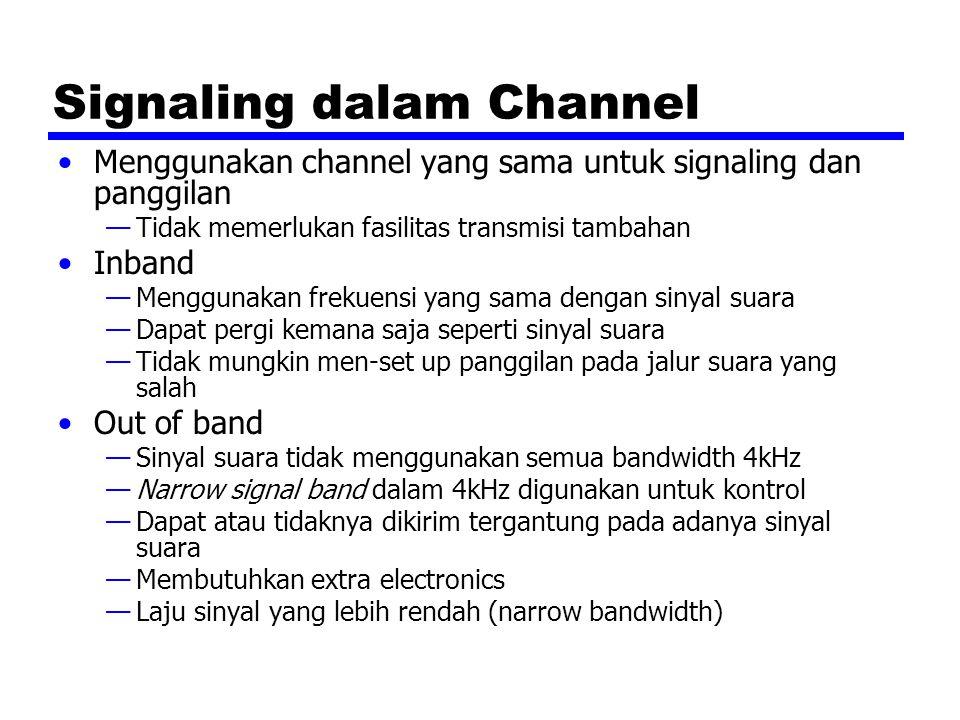 Signaling dalam Channel