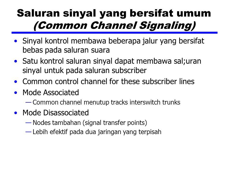 Saluran sinyal yang bersifat umum (Common Channel Signaling)