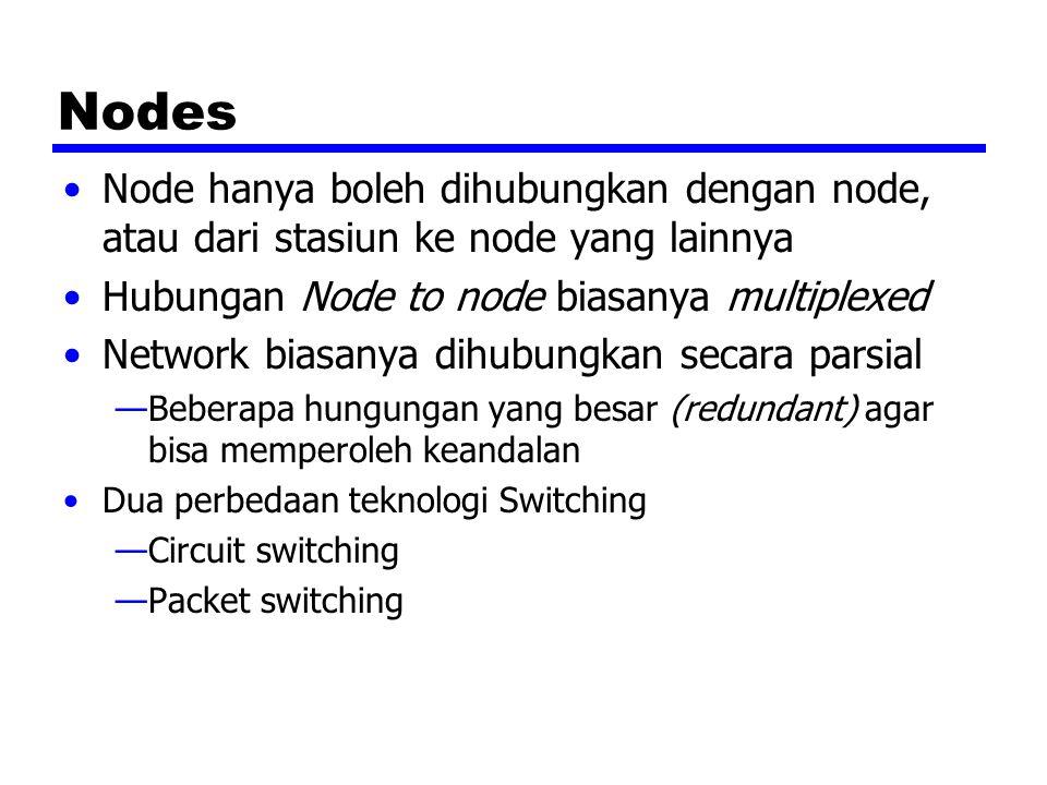 Nodes Node hanya boleh dihubungkan dengan node, atau dari stasiun ke node yang lainnya. Hubungan Node to node biasanya multiplexed.