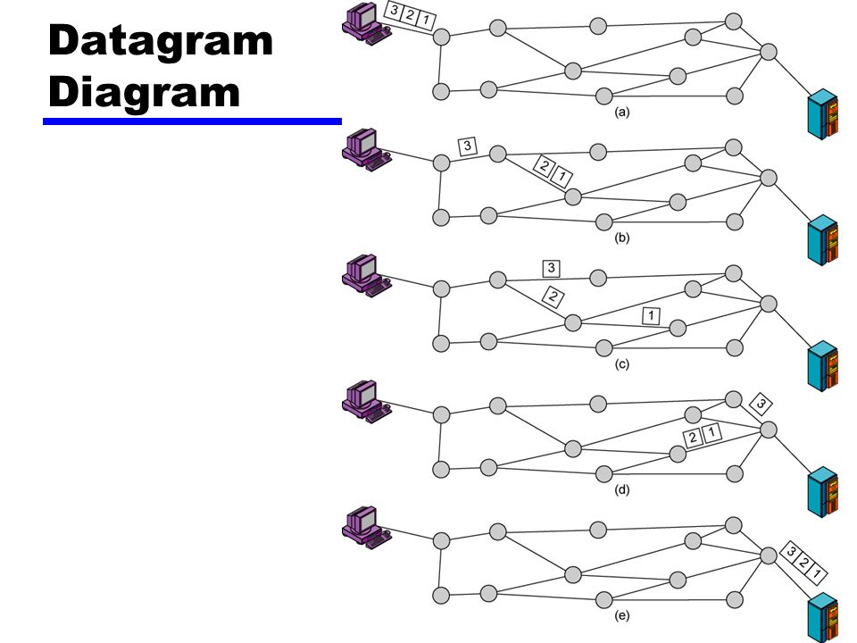 Datagram Diagram
