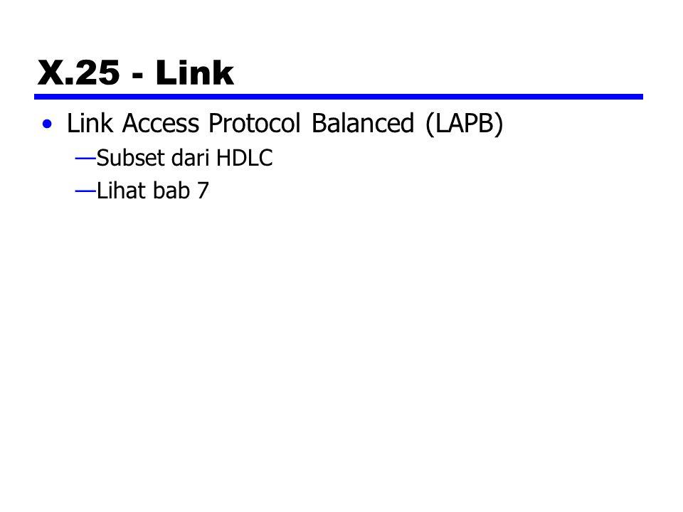 X.25 - Link Link Access Protocol Balanced (LAPB) Subset dari HDLC