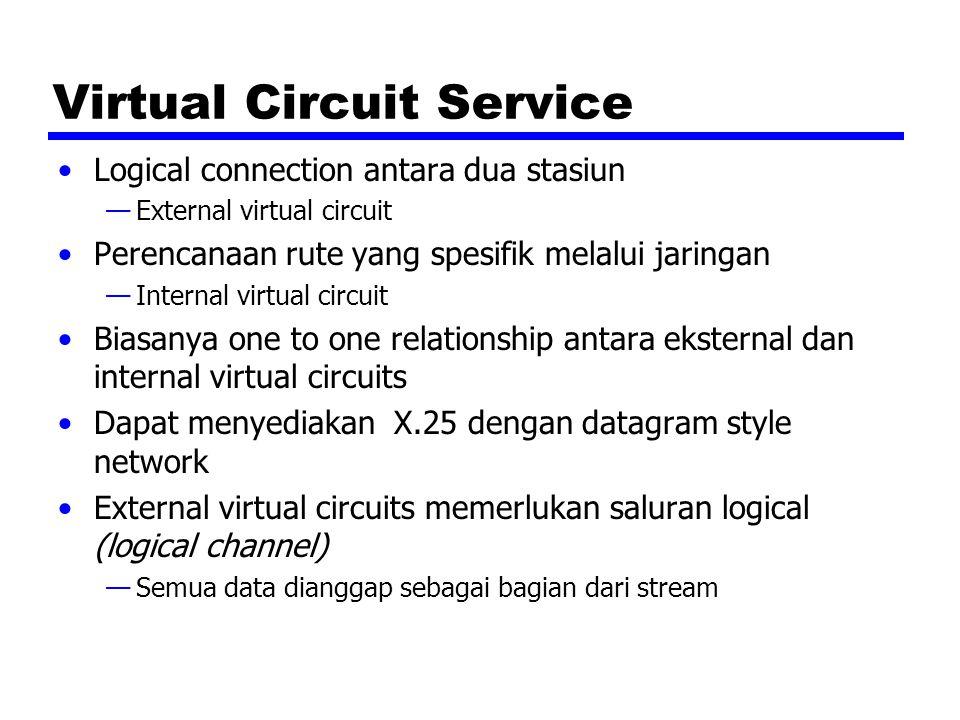 Virtual Circuit Service