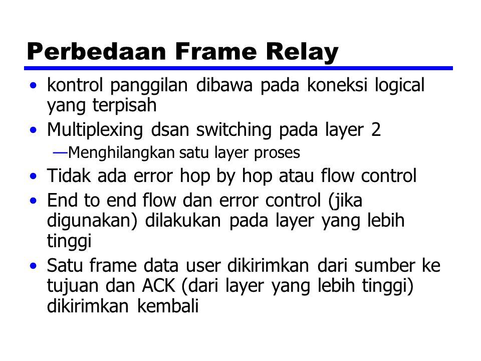 Perbedaan Frame Relay kontrol panggilan dibawa pada koneksi logical yang terpisah. Multiplexing dsan switching pada layer 2.
