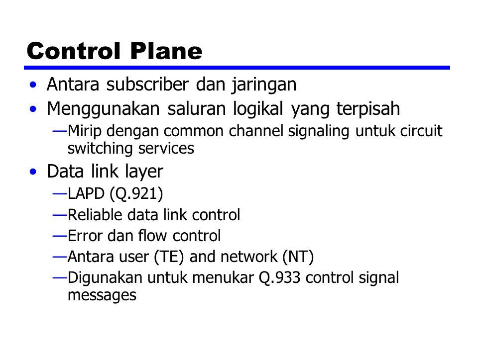 Control Plane Antara subscriber dan jaringan