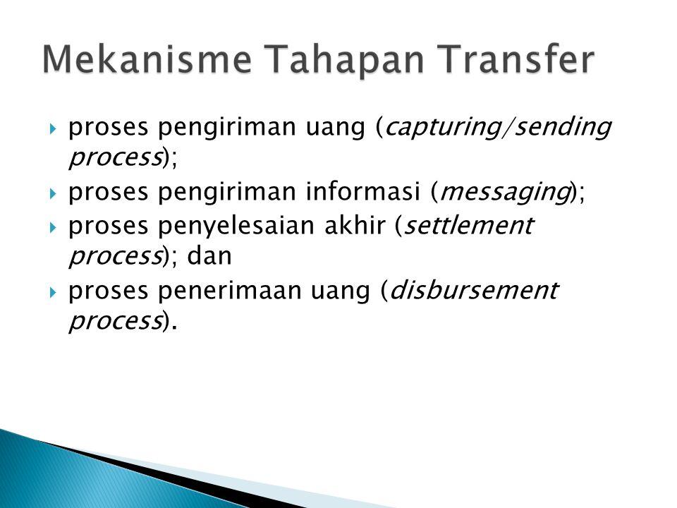 proses pengiriman uang (capturing/sending process);