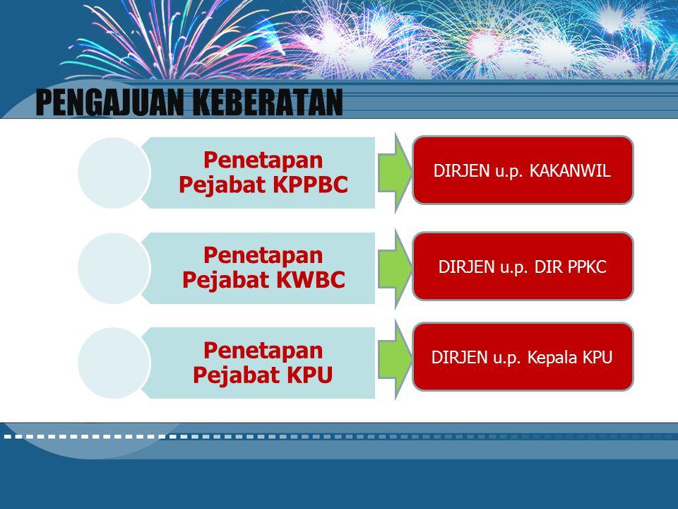 Penetapan Pejabat KPPBC Penetapan Pejabat KWBC