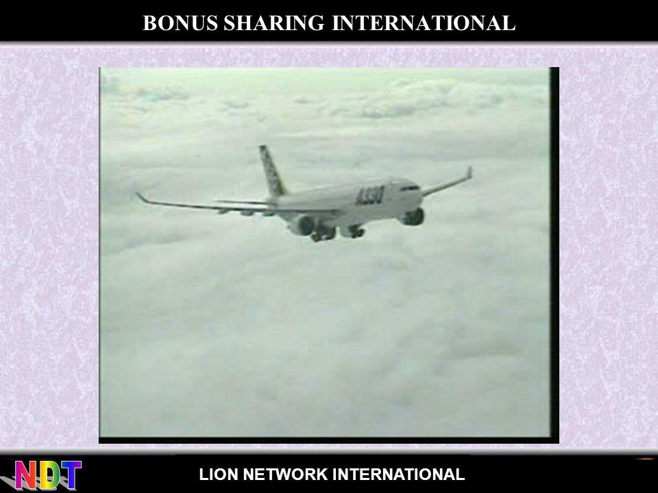 BONUS SHARING INTERNATIONAL