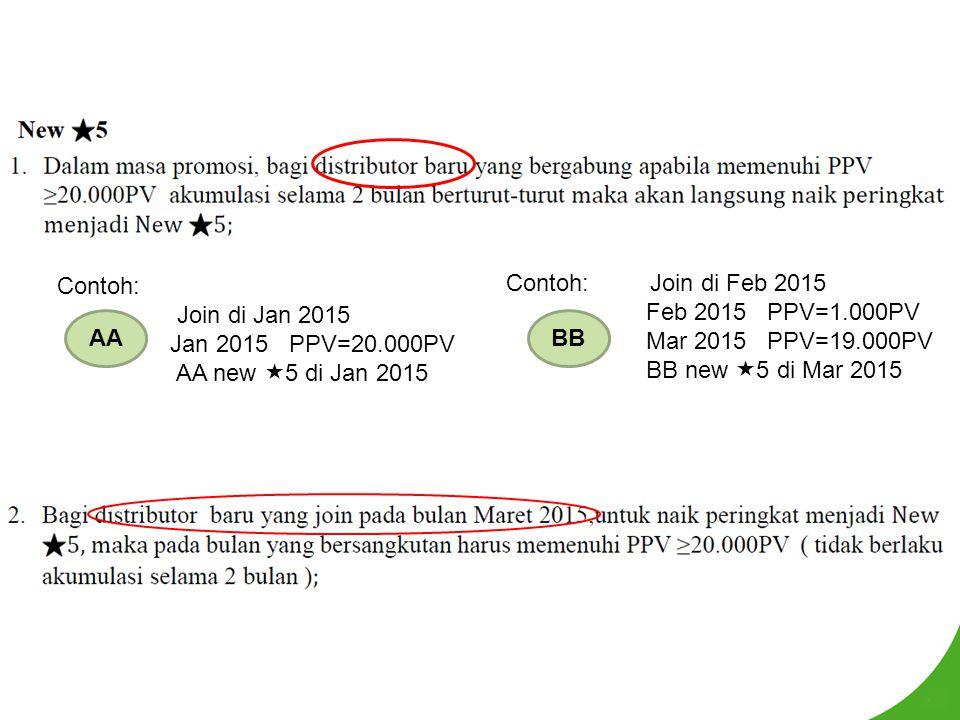 Contoh: Join di Jan 2015. Jan 2015 PPV=20.000PV. AA new 5 di Jan 2015. Contoh: Join di Feb 2015.