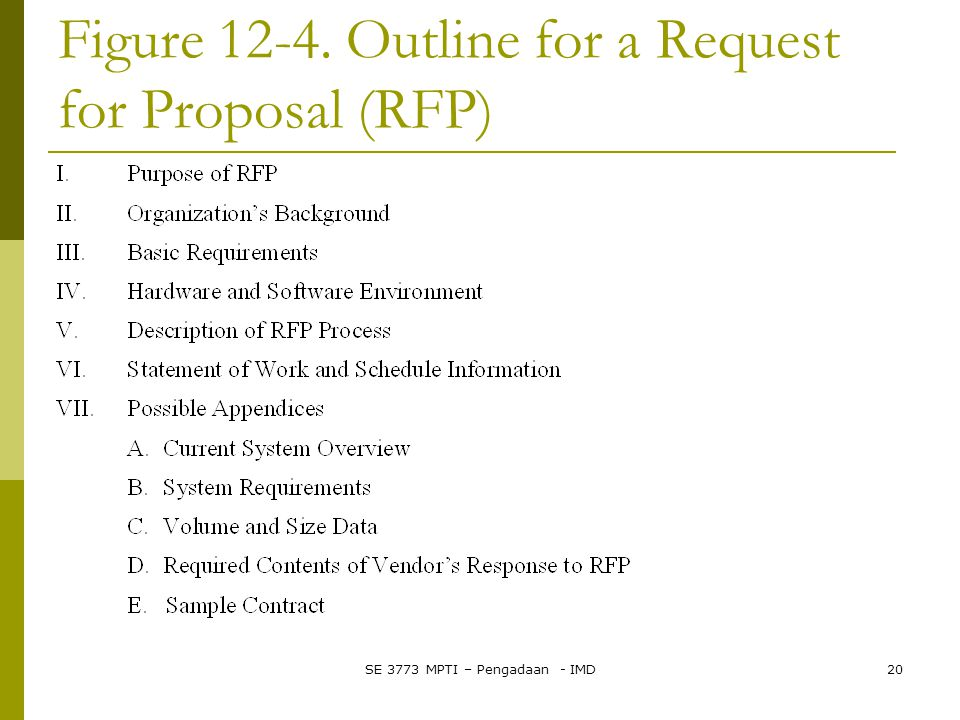 Figure 12-4. Outline for a Request for Proposal (RFP)
