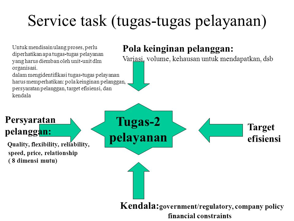 Service task (tugas-tugas pelayanan)