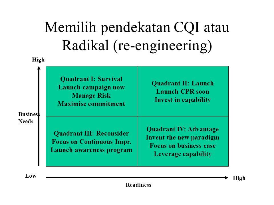 Memilih pendekatan CQI atau Radikal (re-engineering)