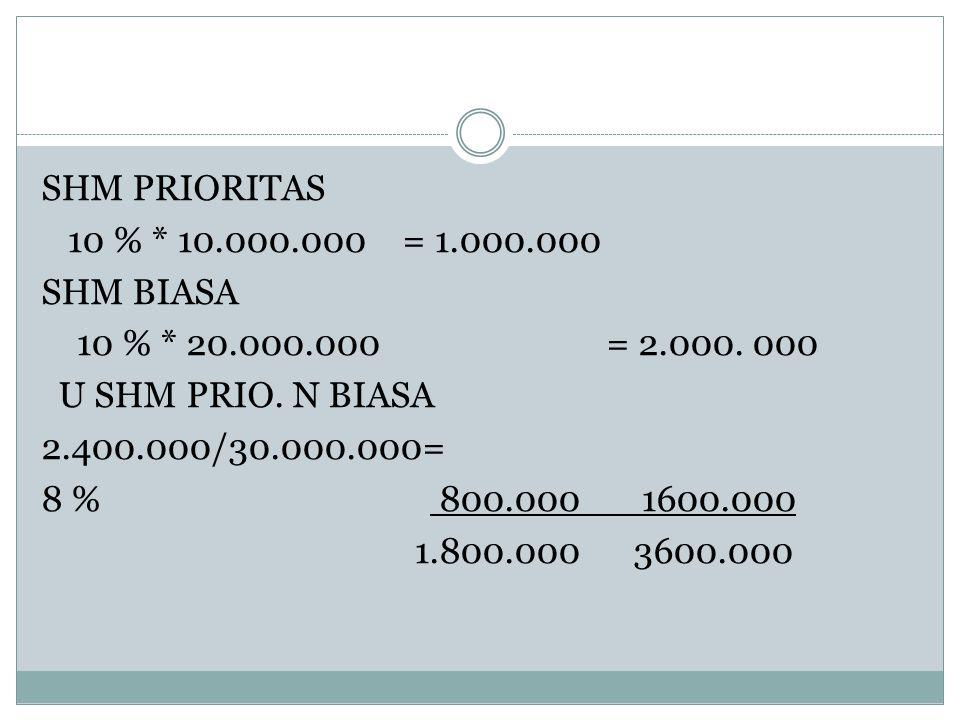 SHM PRIORITAS 10 %. 10. 000. 000 = 1. 000. 000 SHM BIASA 10 %. 20. 000