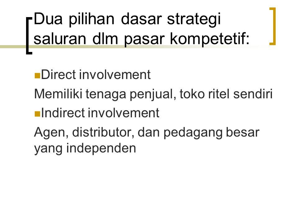 Dua pilihan dasar strategi saluran dlm pasar kompetetif: