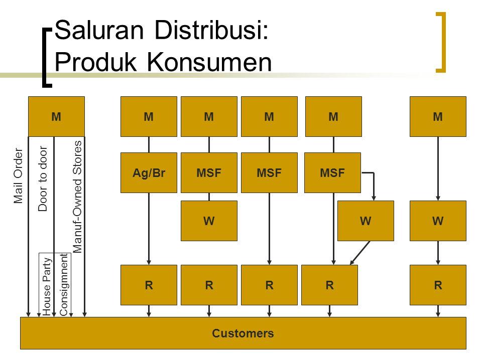 Saluran Distribusi: Produk Konsumen