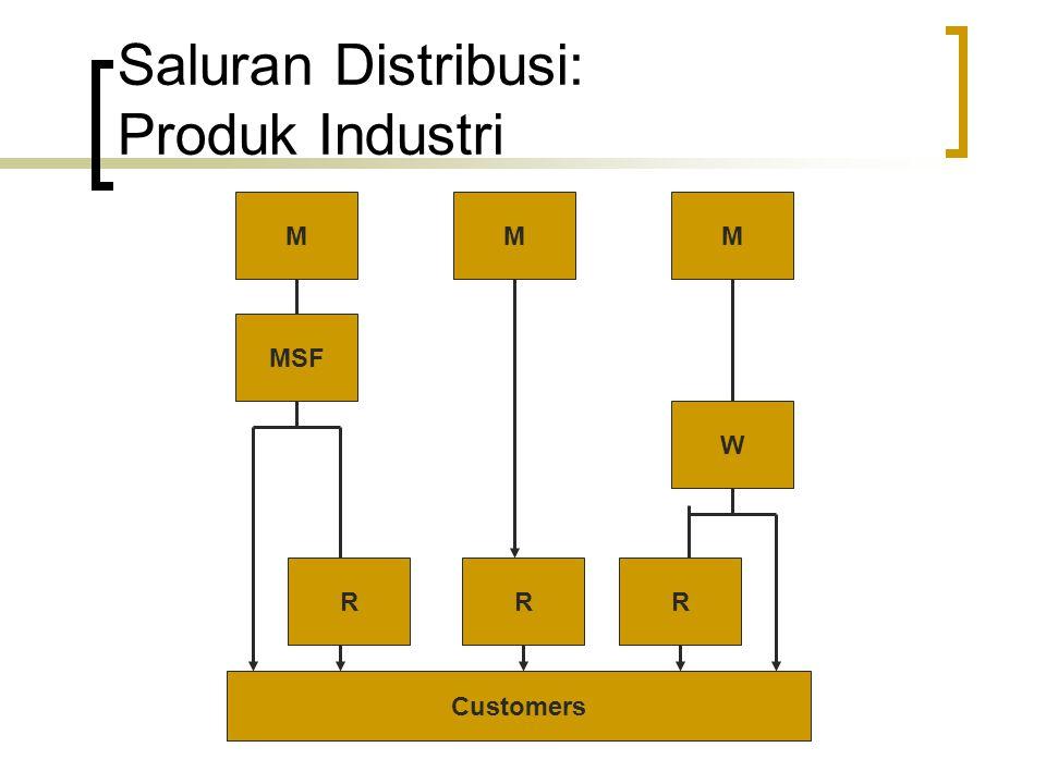 Saluran Distribusi: Produk Industri