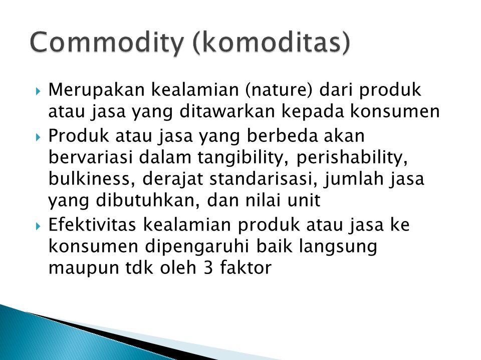 Commodity (komoditas)