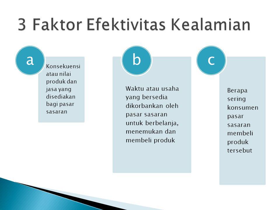 3 Faktor Efektivitas Kealamian