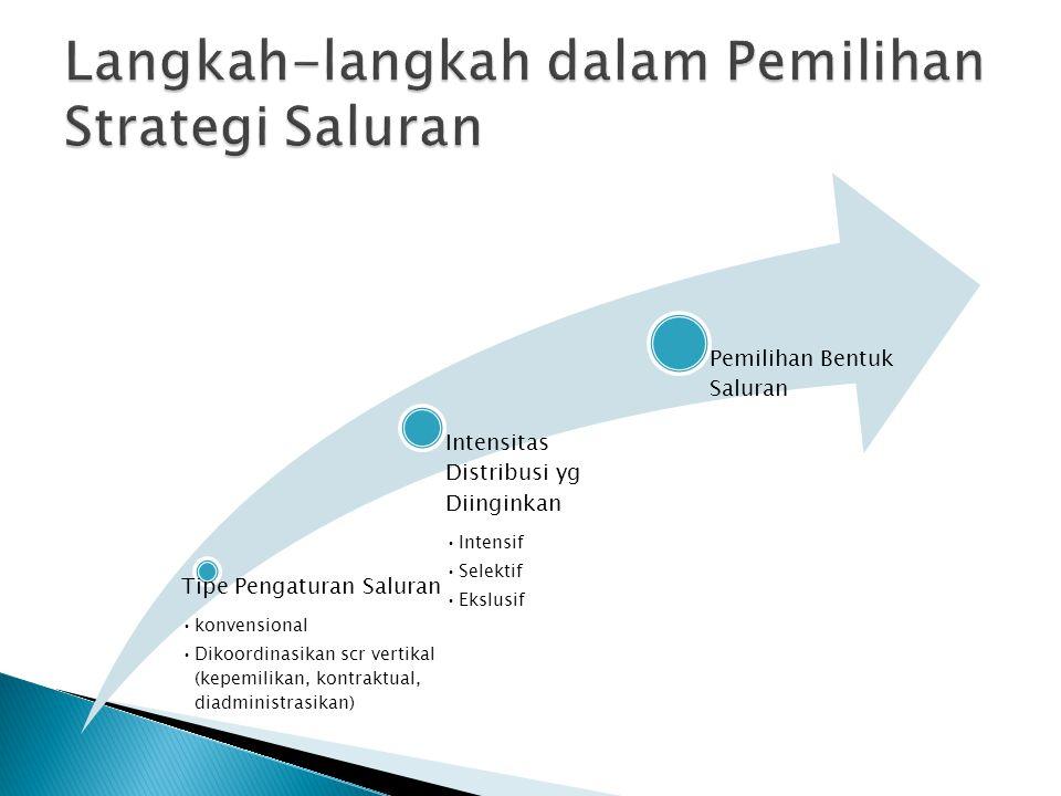 Langkah-langkah dalam Pemilihan Strategi Saluran