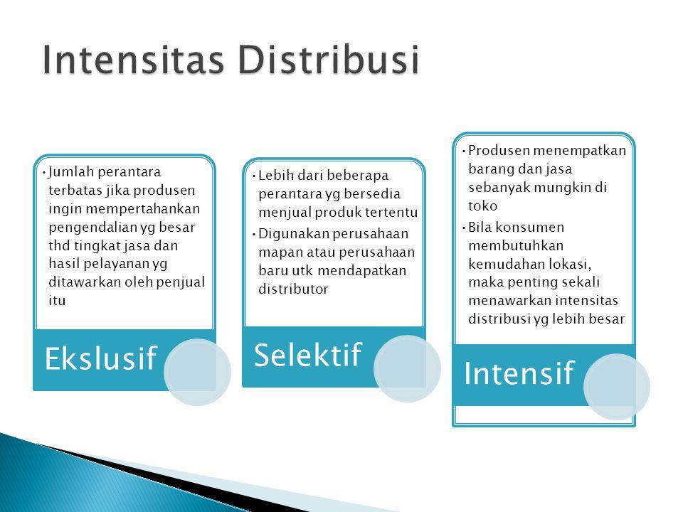 Intensitas Distribusi