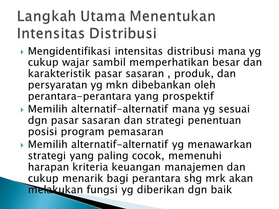 Langkah Utama Menentukan Intensitas Distribusi