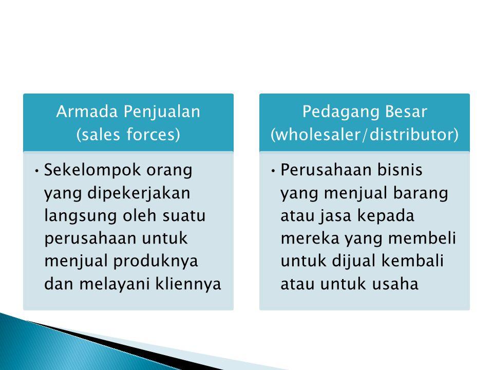 Armada Penjualan (sales forces)