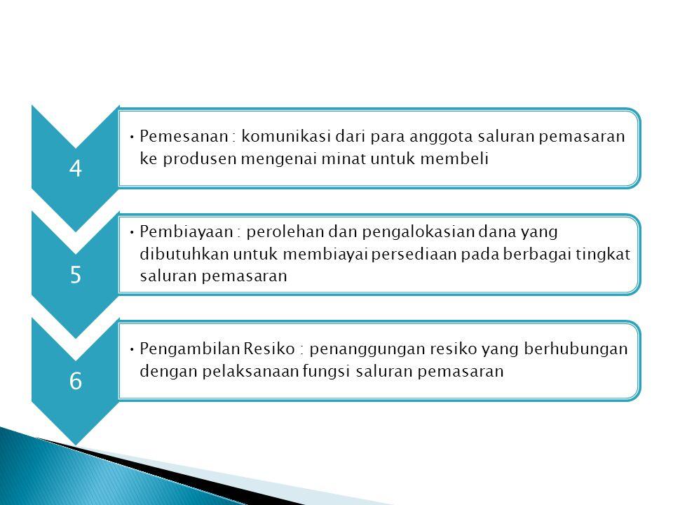 4 Pemesanan : komunikasi dari para anggota saluran pemasaran ke produsen mengenai minat untuk membeli.