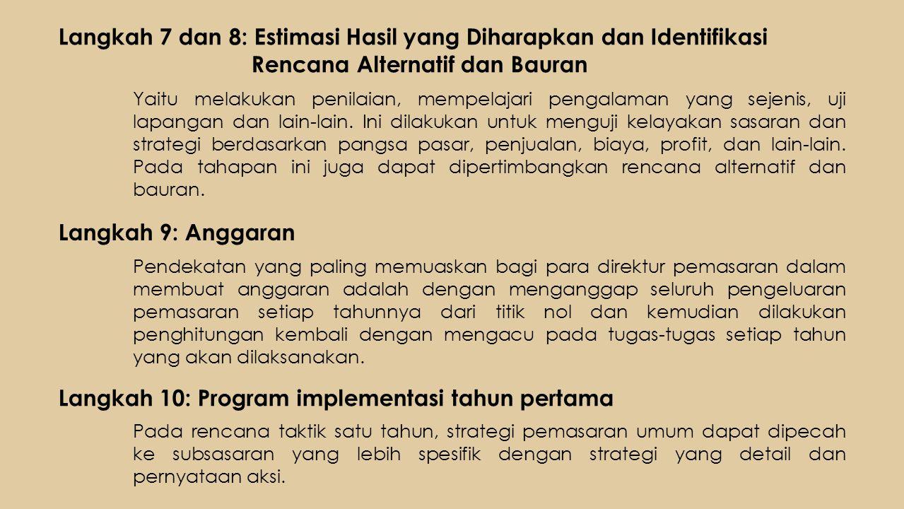 Langkah 10: Program implementasi tahun pertama