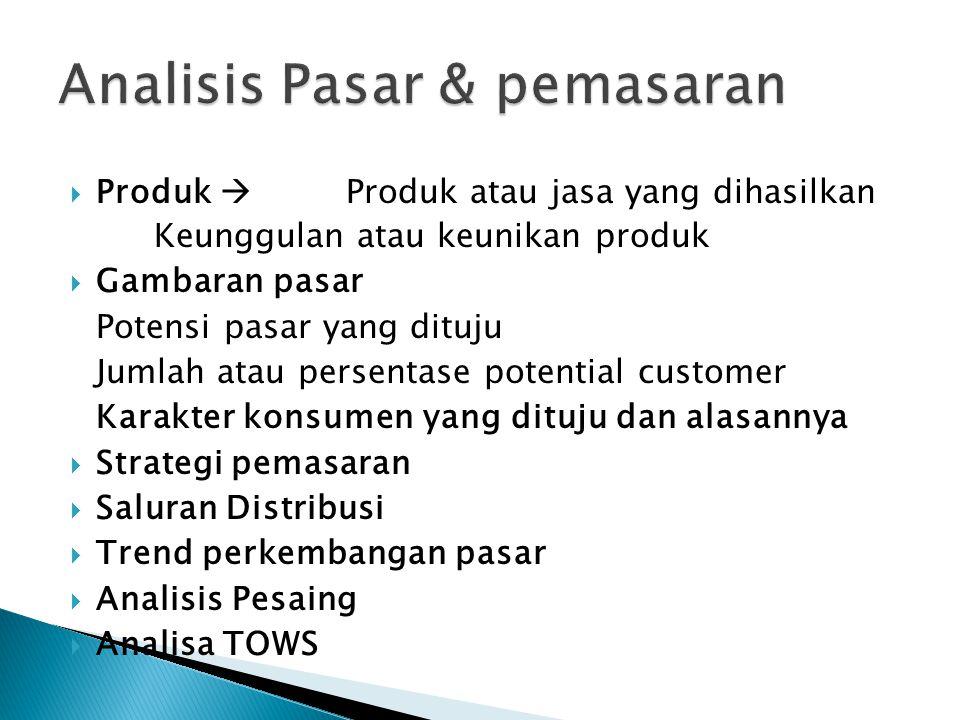 Analisis Pasar & pemasaran