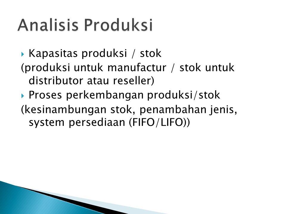 Analisis Produksi Kapasitas produksi / stok