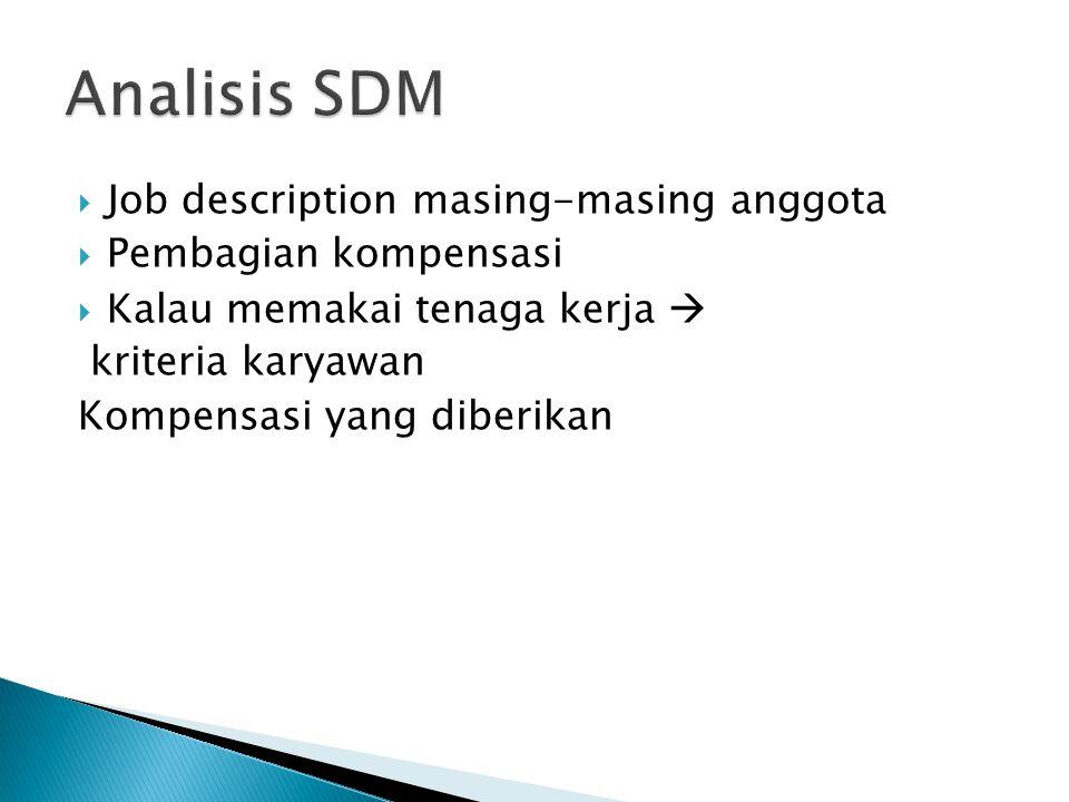 Analisis SDM Job description masing-masing anggota