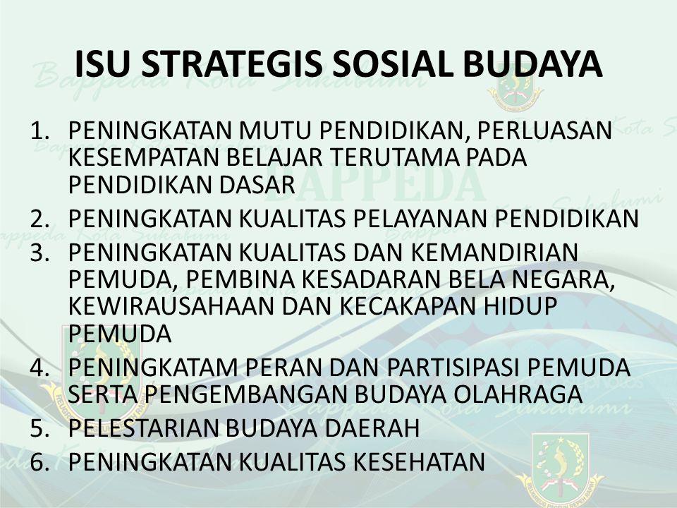 ISU STRATEGIS SOSIAL BUDAYA