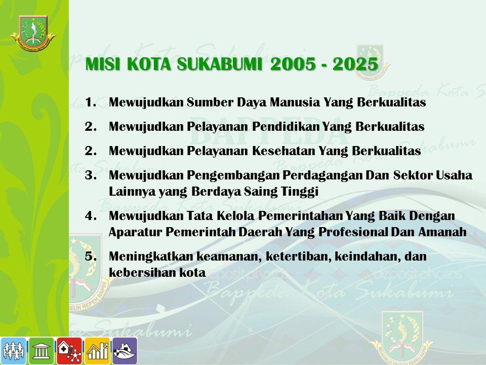 MISI KOTA SUKABUMI 2005 - 2025 Mewujudkan Sumber Daya Manusia Yang Berkualitas. Mewujudkan Pelayanan Pendidikan Yang Berkualitas.