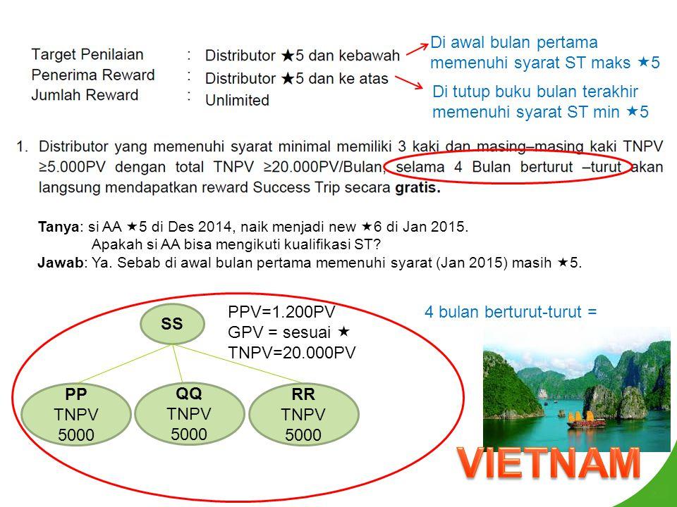 VIETNAM Di awal bulan pertama memenuhi syarat ST maks 5