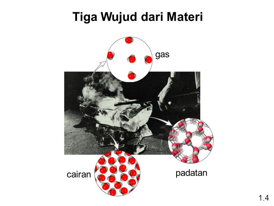 Tiga Wujud dari Materi padatan cairan gas 1.4