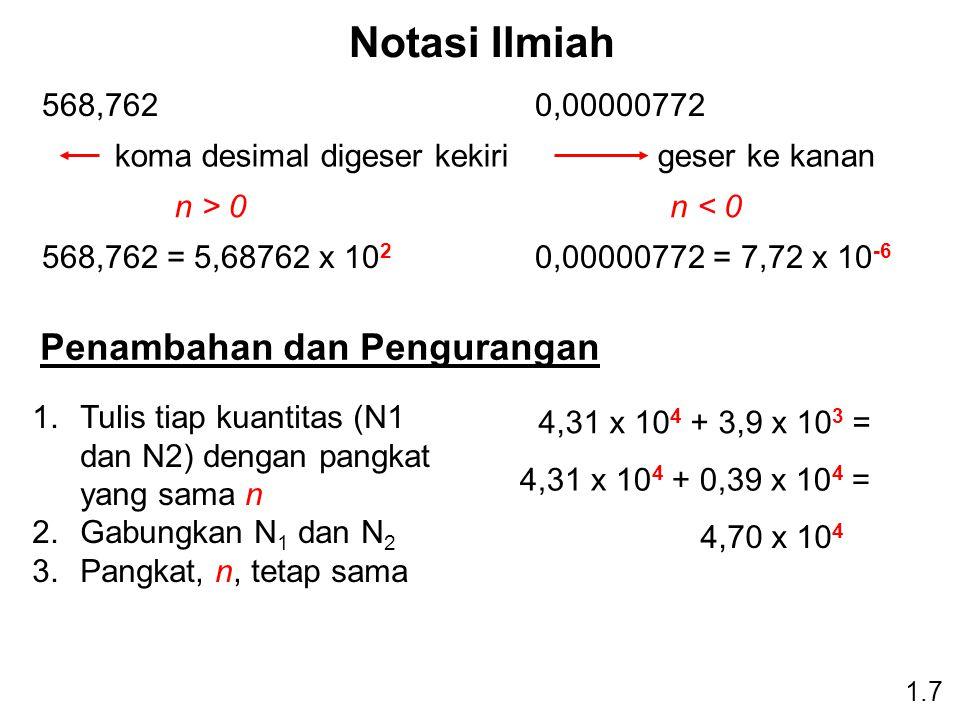 Notasi Ilmiah Penambahan dan Pengurangan 568,762 0,00000772