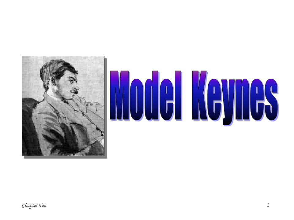 Model Keynes