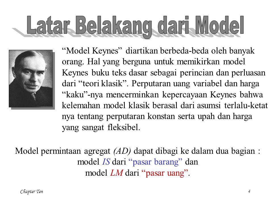 Latar Belakang dari Model