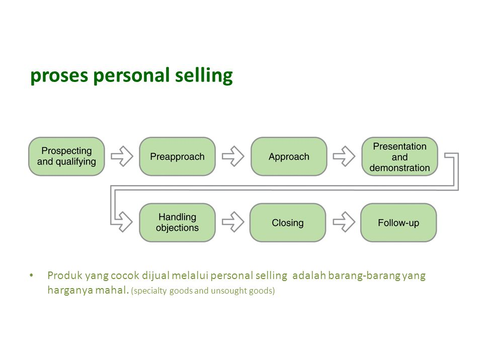proses personal selling