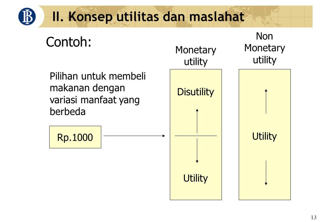 II. Konsep utilitas dan maslahat