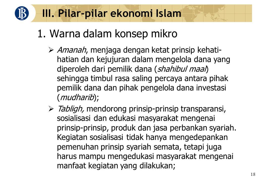III. Pilar-pilar ekonomi Islam