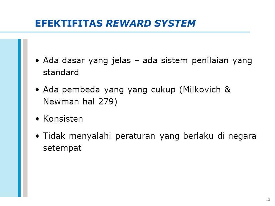 EFEKTIFITAS REWARD SYSTEM