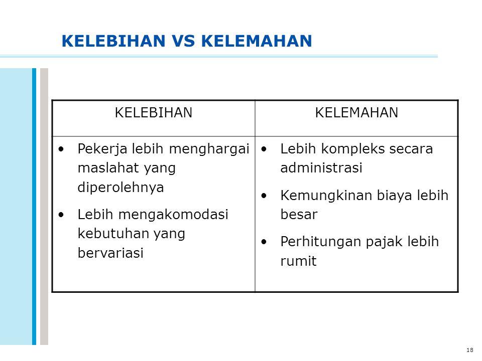 KELEBIHAN VS KELEMAHAN