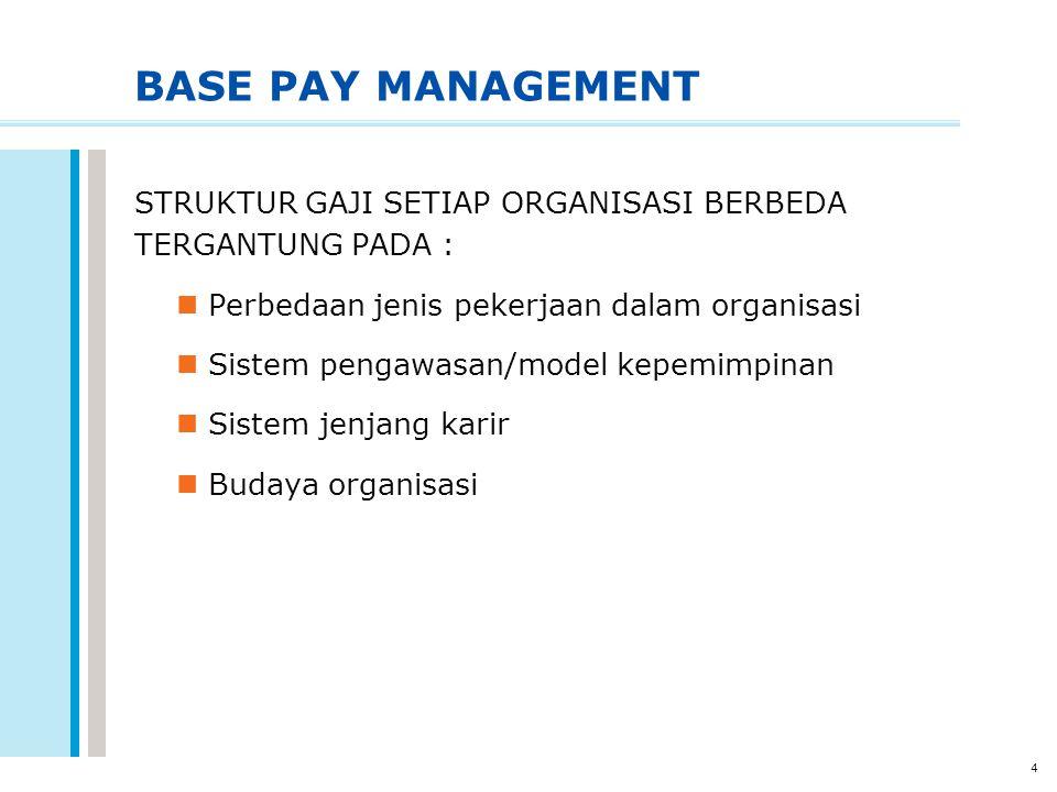 BASE PAY MANAGEMENT STRUKTUR GAJI SETIAP ORGANISASI BERBEDA TERGANTUNG PADA : Perbedaan jenis pekerjaan dalam organisasi.