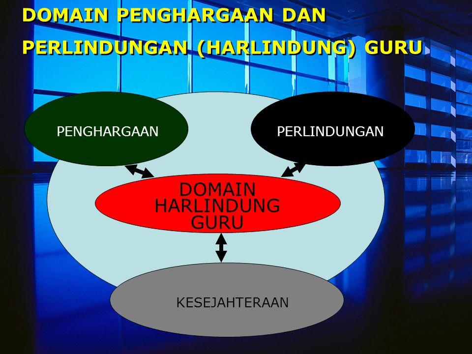 DOMAIN PENGHARGAAN DAN PERLINDUNGAN (HARLINDUNG) GURU