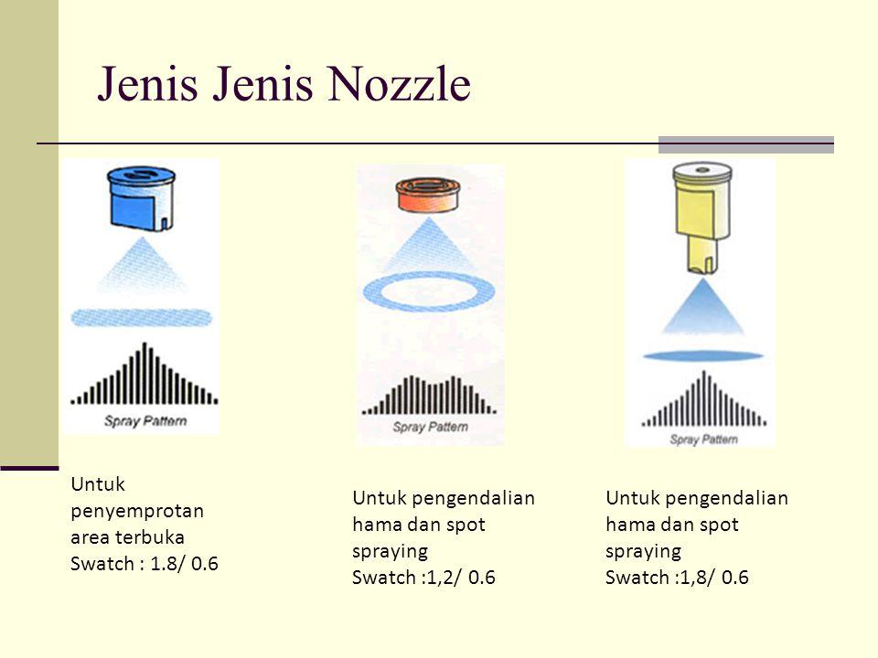 Jenis Jenis Nozzle Untuk penyemprotan area terbuka Swatch : 1.8/ 0.6