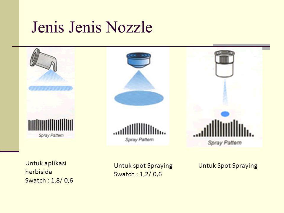 Jenis Jenis Nozzle Untuk aplikasi herbisida Swatch : 1,8/ 0,6