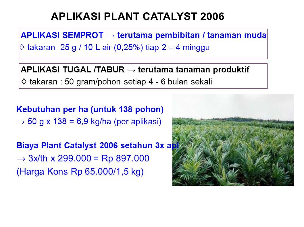 APLIKASI PLANT CATALYST 2006